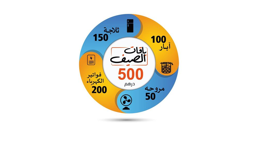 Picture of Summer package 500 aed:
